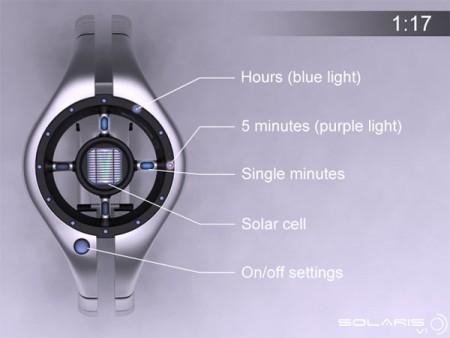 Solaris V1, montre solaire