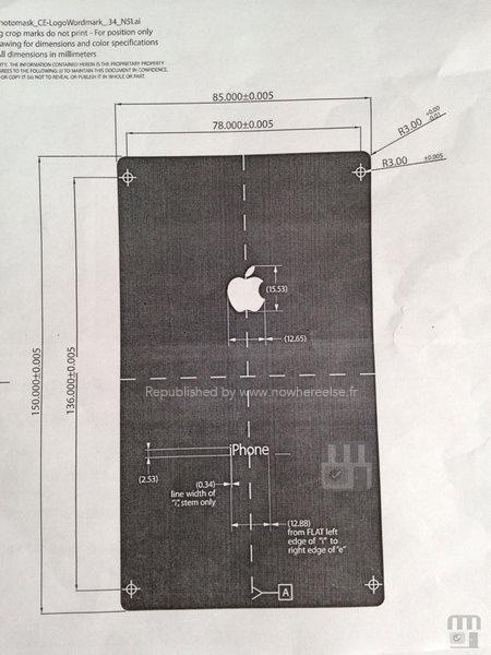 Dimensions de l'iPhone 6
