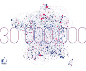 Facebook, 30 millions d'utilisateurs