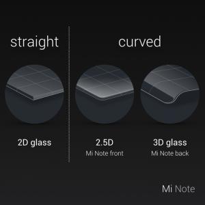 Xiaomi Note - Ecran 2,5D