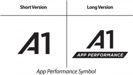 Carte SD norme A1 App Performance
