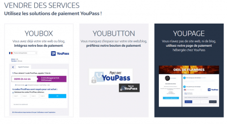 YouPass solutions ventes