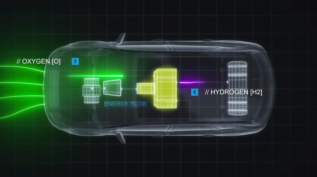 Opel - Hydrogene Fuel Cell