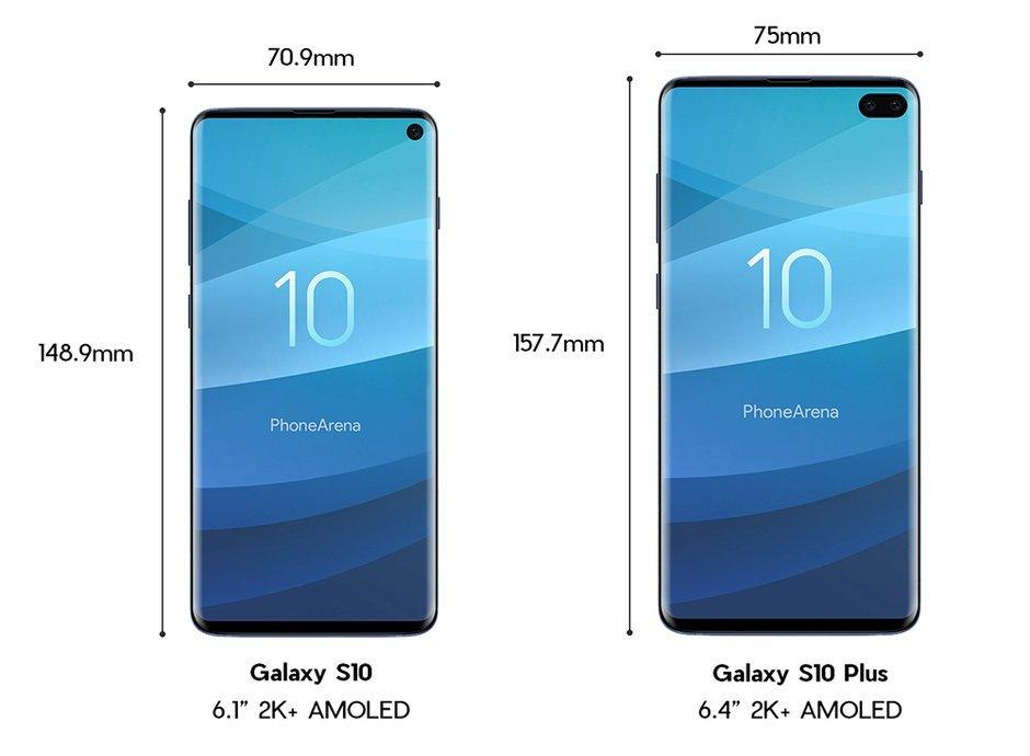 Samsung : dimensions du Galaxy S10